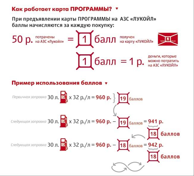 карта Лукойл Открытие